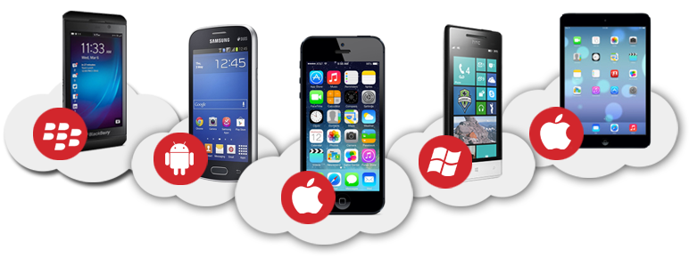 Multiple Mobile Platforms Supported.png